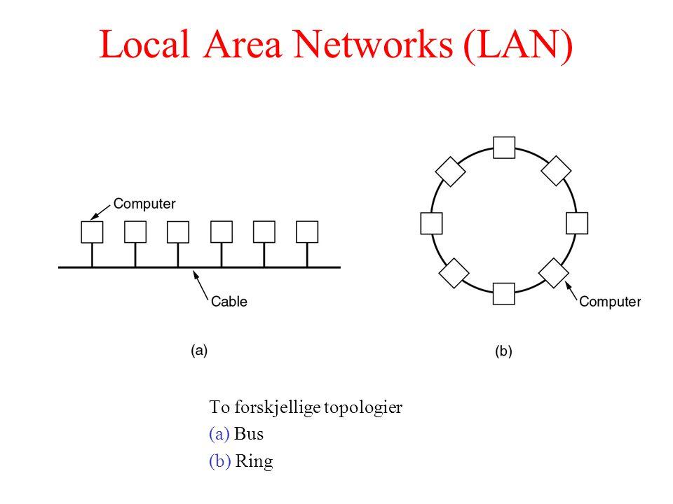 Metropolitan Area Networks (MAN) Et eksempel på MAN som bruker kabel-TV nett som overføring.