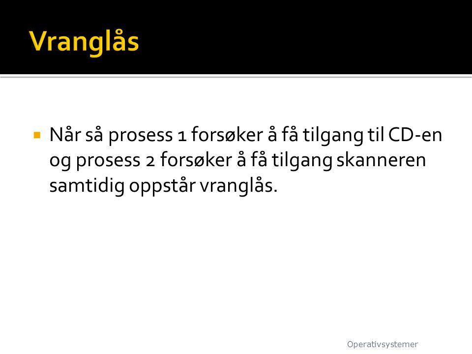  Når så prosess 1 forsøker å få tilgang til CD-en og prosess 2 forsøker å få tilgang skanneren samtidig oppstår vranglås.