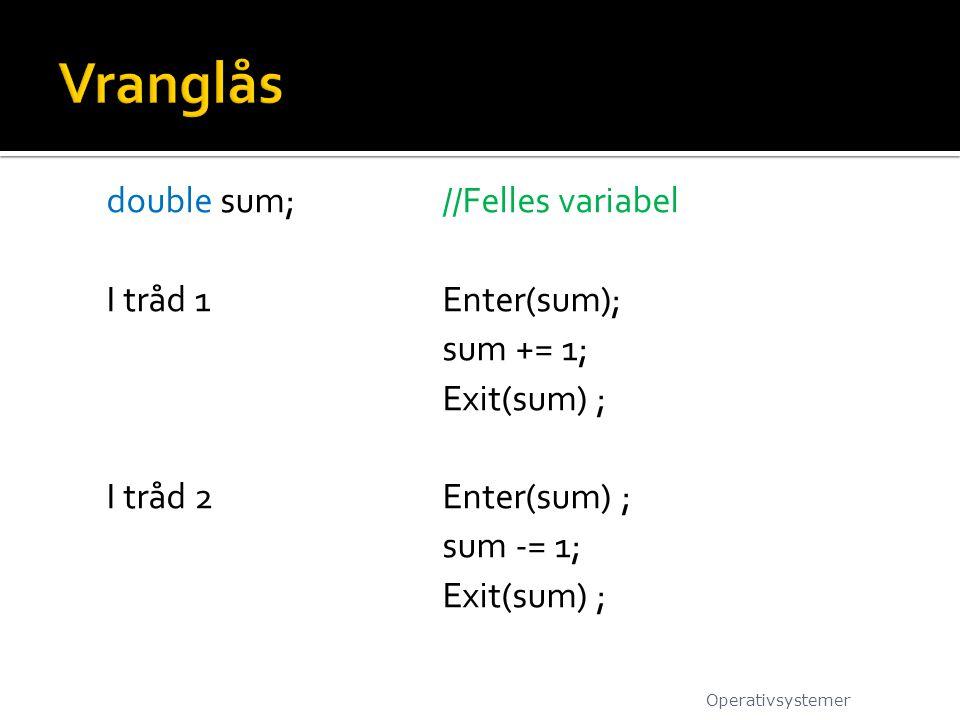 double sum;//Felles variabel I tråd 1Enter(sum); sum += 1; Exit(sum) ; I tråd 2Enter(sum) ; sum -= 1; Exit(sum) ; Operativsystemer