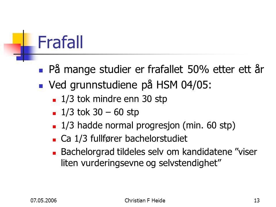 07.05.2006Christian F Heide13 Frafall På mange studier er frafallet 50% etter ett år Ved grunnstudiene på HSM 04/05: 1/3 tok mindre enn 30 stp 1/3 tok 30 – 60 stp 1/3 hadde normal progresjon (min.