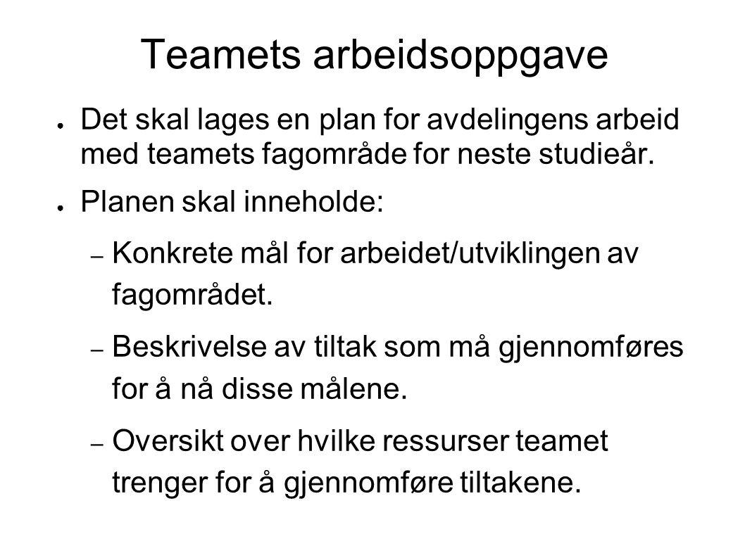 Teamets arbeidsoppgave ● Det skal lages en plan for avdelingens arbeid med teamets fagområde for neste studieår.