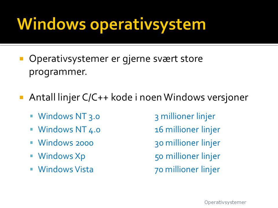  Operativsystemer er gjerne svært store programmer.  Antall linjer C/C++ kode i noen Windows versjoner  Windows NT 3.03 millioner linjer  Windows