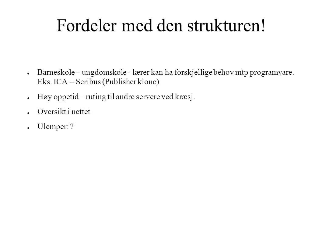 Fordeler med den strukturen! ● Barneskole – ungdomskole - lærer kan ha forskjellige behov mtp programvare. Eks. ICA – Scribus (Publisher klone) ● Høy