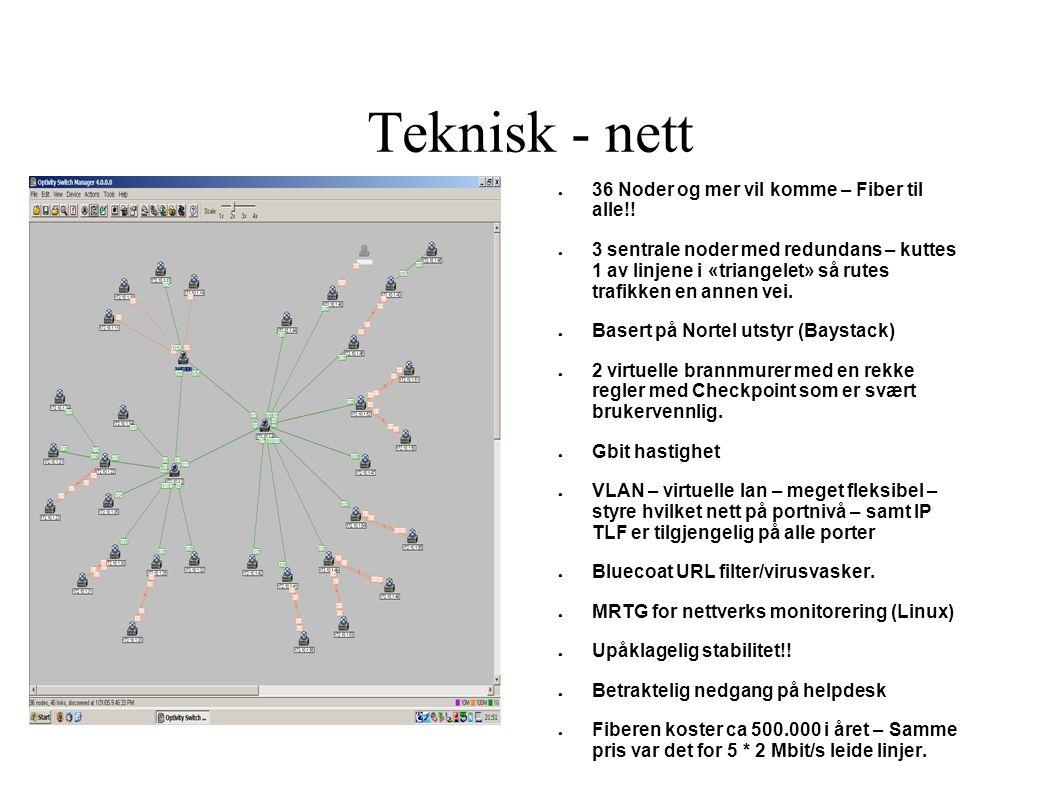 Teknisk - nett ● 36 Noder og mer vil komme – Fiber til alle!! ● 3 sentrale noder med redundans – kuttes 1 av linjene i «triangelet» så rutes trafikken