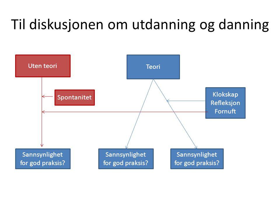 Til diskusjonen om utdanning og danning Teori Sannsynlighet for god praksis.