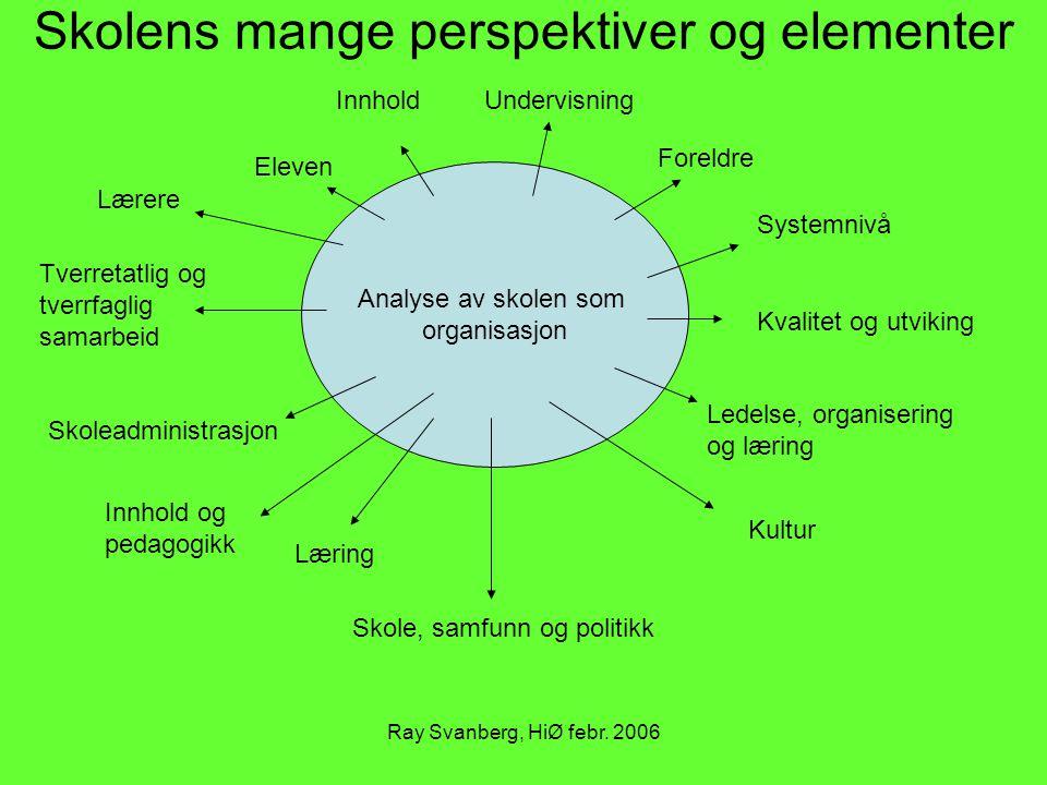 Ray Svanberg, HiØ febr. 2006 Skolens mange perspektiver og elementer Analyse av skolen som organisasjon Systemnivå Ledelse, organisering og læring Sko