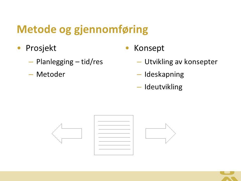 Metode og gjennomføring Prosjekt – Planlegging – tid/res – Metoder Konsept – Utvikling av konsepter – Ideskapning – Ideutvikling