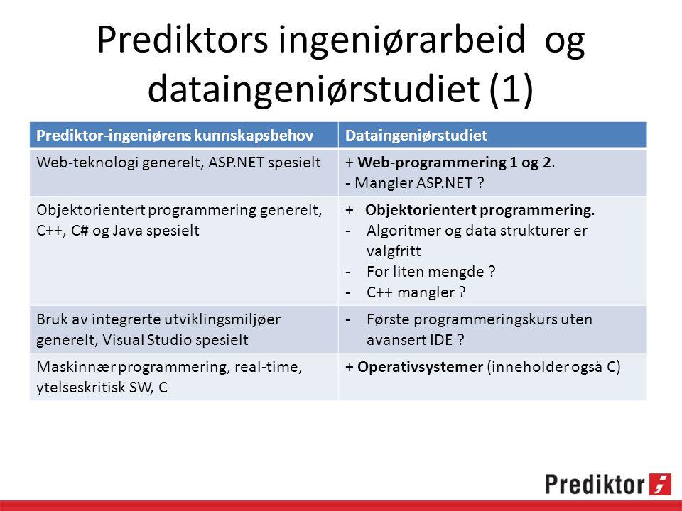 Prediktors ingeniørarbeid og dataingeniørstudiet (1) Prediktor-ingeniørens kunnskapsbehovDataingeniørstudiet Web-teknologi generelt, ASP.NET spesielt+ Web-programmering 1 og 2.