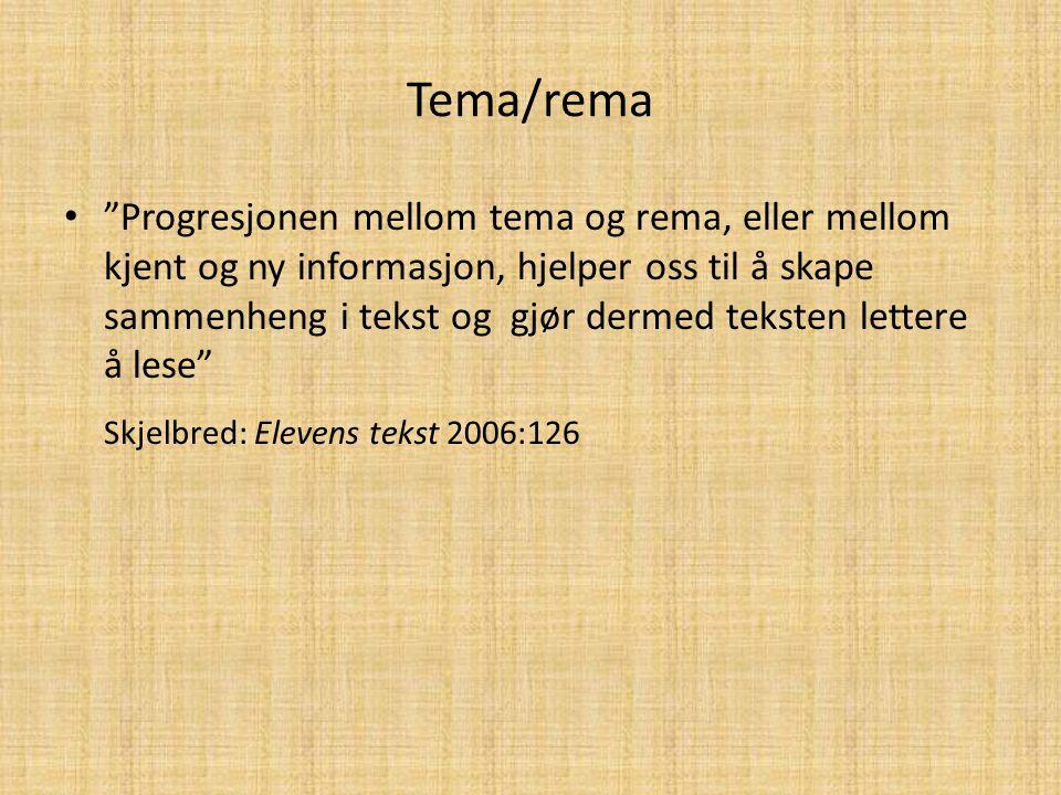 """Tema/rema """"Progresjonen mellom tema og rema, eller mellom kjent og ny informasjon, hjelper oss til å skape sammenheng i tekst og gjør dermed teksten l"""