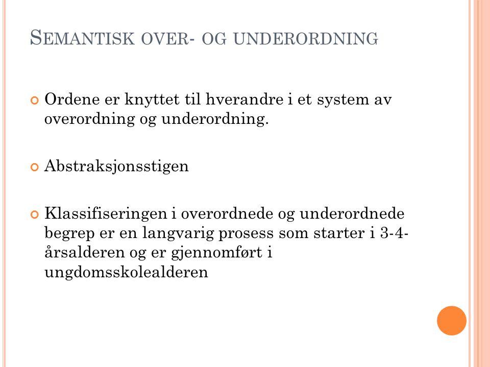 S EMANTISK OVER - OG UNDERORDNING Ordene er knyttet til hverandre i et system av overordning og underordning. Abstraksjonsstigen Klassifiseringen i ov