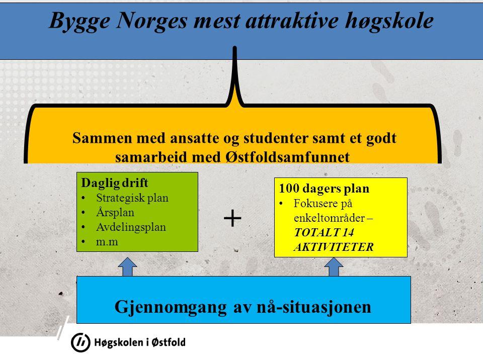 4 Bygge Norges mest attraktive høgskole Gjennomgang av nå-situasjonen Sammen med ansatte og studenter samt et godt samarbeid med Østfoldsamfunnet Dagl