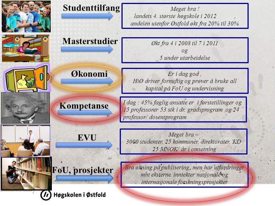 5 Studenttilfang Meget bra ! landets 4. største høgskole i 2012, andelen utenfor Østfold økt fra 20% til 30% Masterstudier Økt fra 4 i 2008 til 7 i 20