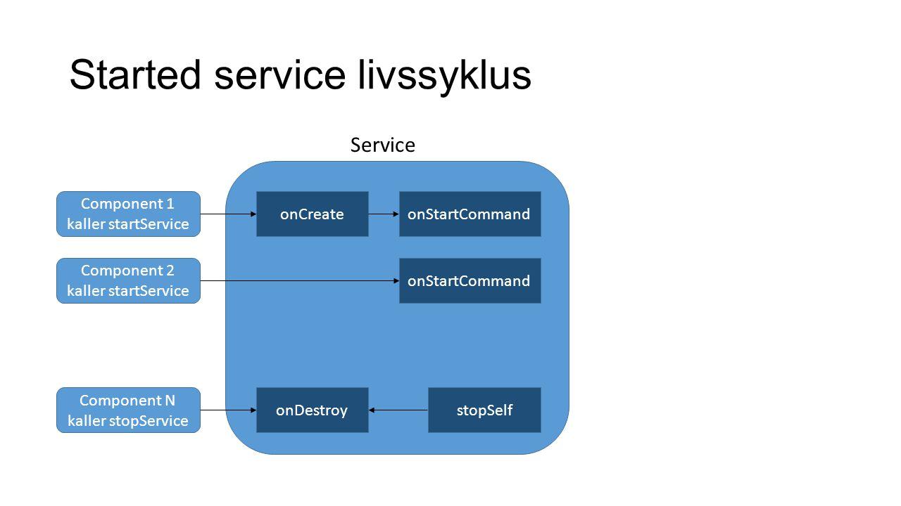 Started service livssyklus Service Component 1 kaller startService Component 2 kaller startService onCreateonStartCommand Component N kaller stopService onDestroy stopSelf