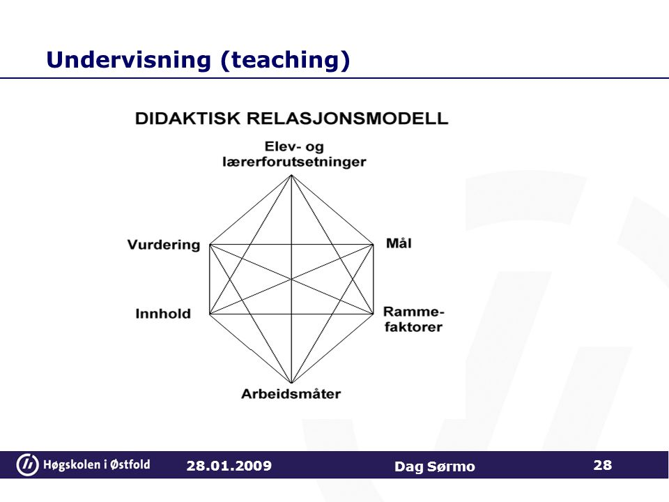 Undervisning (teaching) 28.01.2009 28 Dag Sørmo