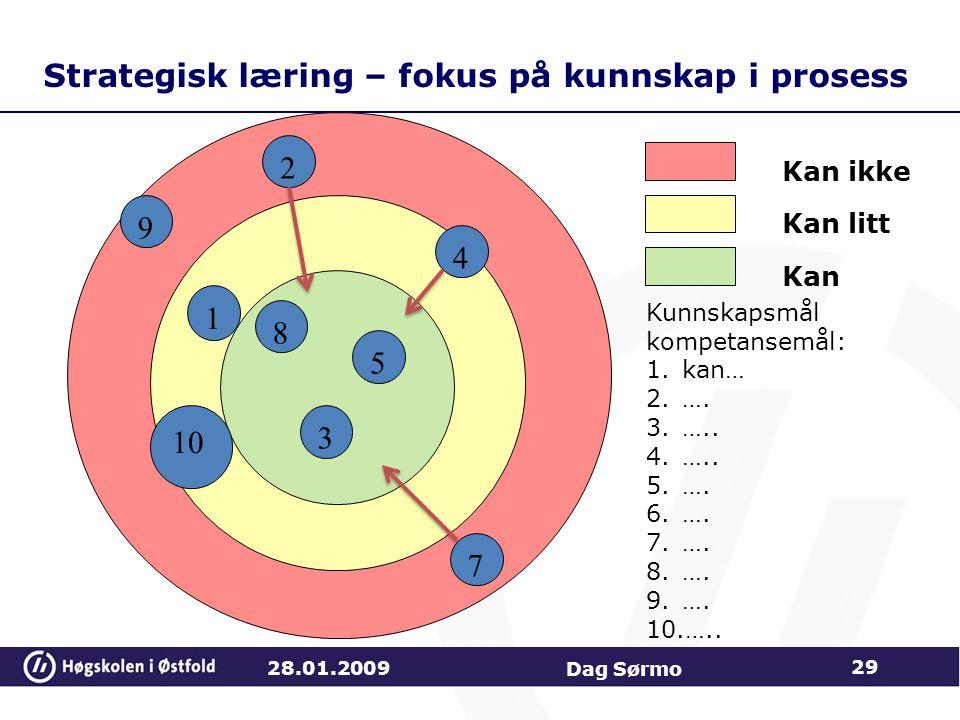 Strategisk læring – fokus på kunnskap i prosess 28.01.2009 Dag Sørmo 29 Kan ikke Kan litt Kan Kunnskapsmål kompetansemål: 1.kan… 2.…. 3.….. 4.….. 5.….