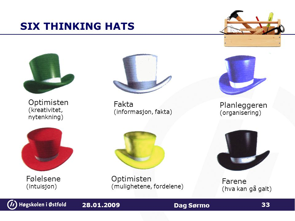 SIX THINKING HATS 28.01.2009 Dag Sørmo 33 Fakta (informasjon, fakta) Optimisten (kreativitet, nytenkning) Planleggeren (organisering) Farene (hva kan