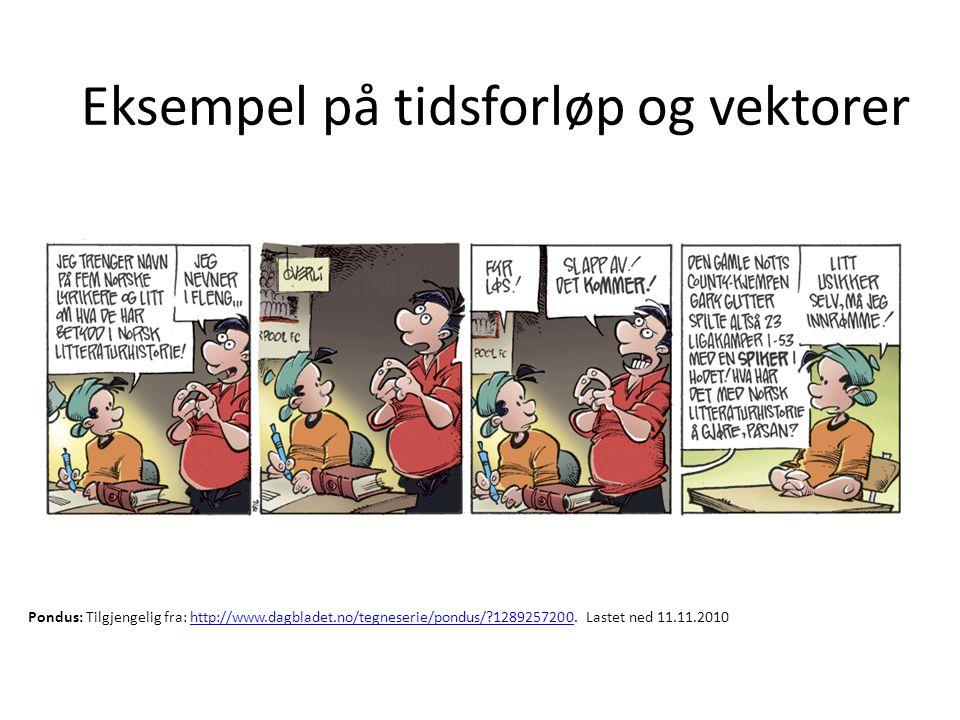 Pondus: Tilgjengelig fra: http://www.dagbladet.no/tegneserie/pondus/?1289257200. Lastet ned 11.11.2010http://www.dagbladet.no/tegneserie/pondus/?12892