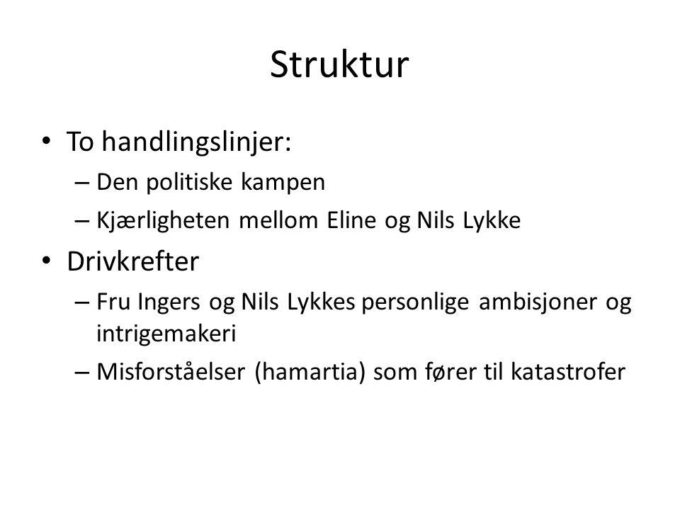 Struktur To handlingslinjer: – Den politiske kampen – Kjærligheten mellom Eline og Nils Lykke Drivkrefter – Fru Ingers og Nils Lykkes personlige ambis