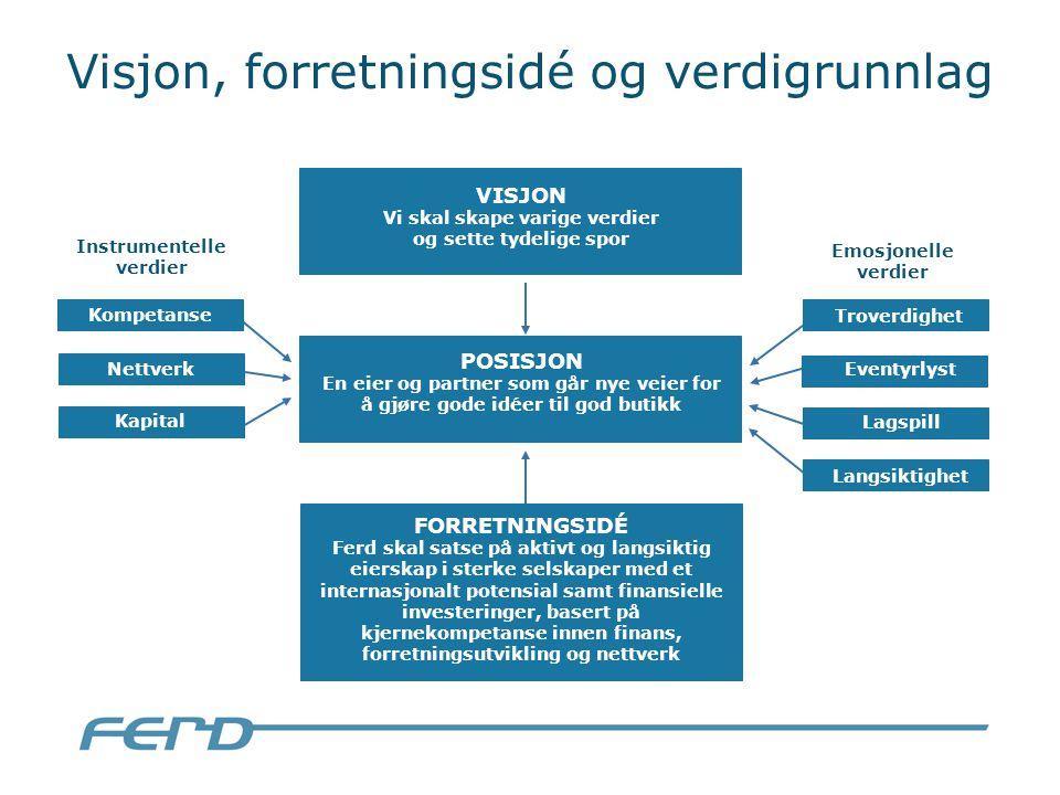 Ferd Venture Porteføljeselskaper: egne og i initierte fond Omsetning 2006: 285 MNOK Ansatte: 281 NOK 890 mill.