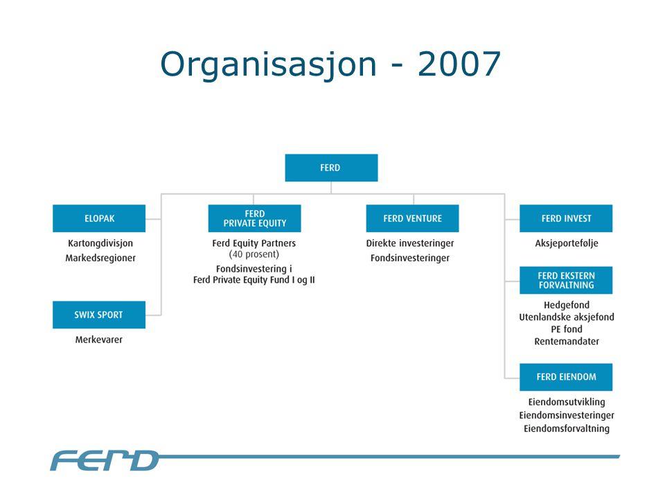 Organisasjon - 2007