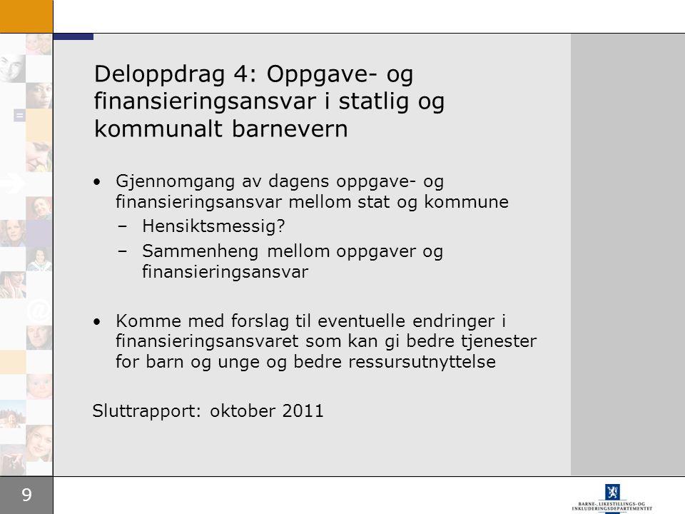 9 Deloppdrag 4: Oppgave- og finansieringsansvar i statlig og kommunalt barnevern Gjennomgang av dagens oppgave- og finansieringsansvar mellom stat og kommune –Hensiktsmessig.