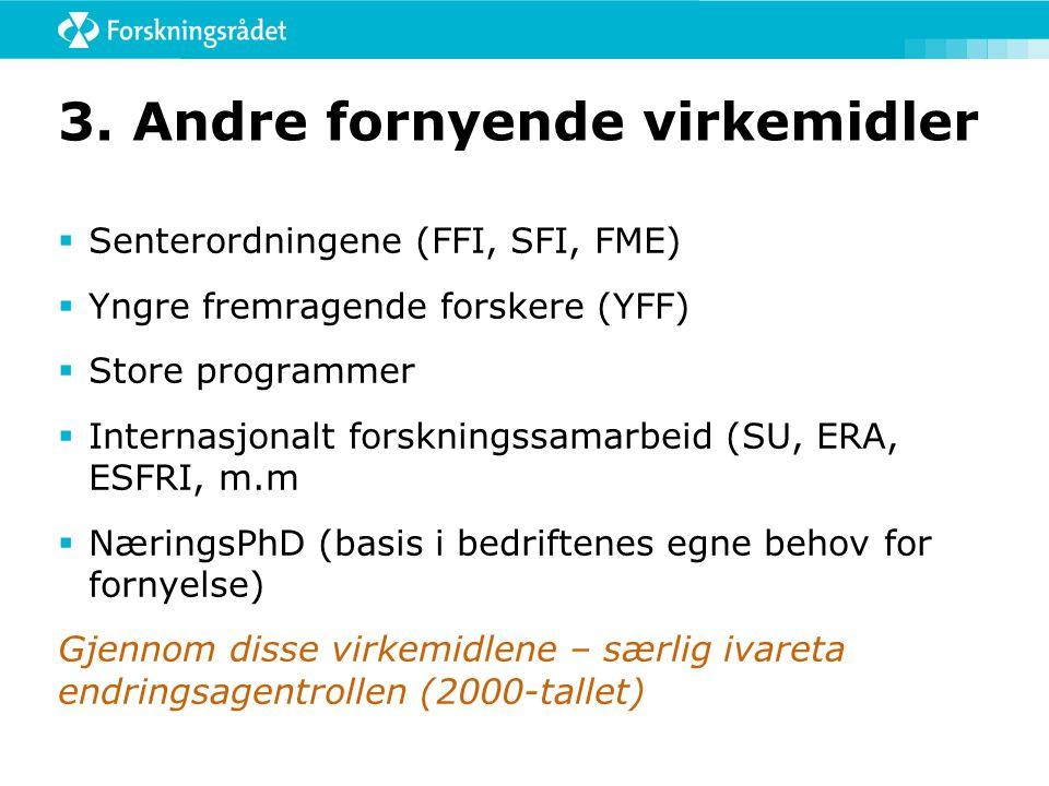 3. Andre fornyende virkemidler  Senterordningene (FFI, SFI, FME)  Yngre fremragende forskere (YFF)  Store programmer  Internasjonalt forskningssam