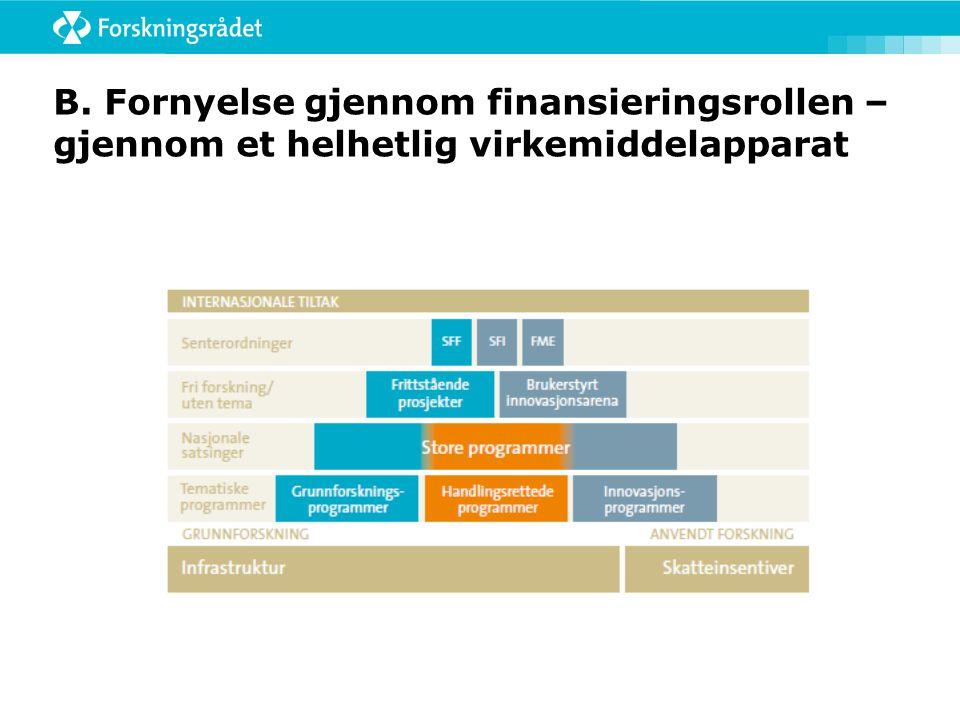 B. Fornyelse gjennom finansieringsrollen – gjennom et helhetlig virkemiddelapparat