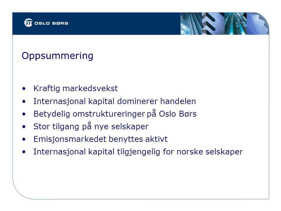 Oppsummering Kraftig markedsvekst Internasjonal kapital dominerer handelen Betydelig omstruktureringer på Oslo Børs Stor tilgang på nye selskaper Emisjonsmarkedet benyttes aktivt Internasjonal kapital tilgjengelig for norske selskaper