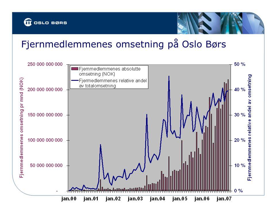 Fjernmedlemmenes omsetning på Oslo Børs
