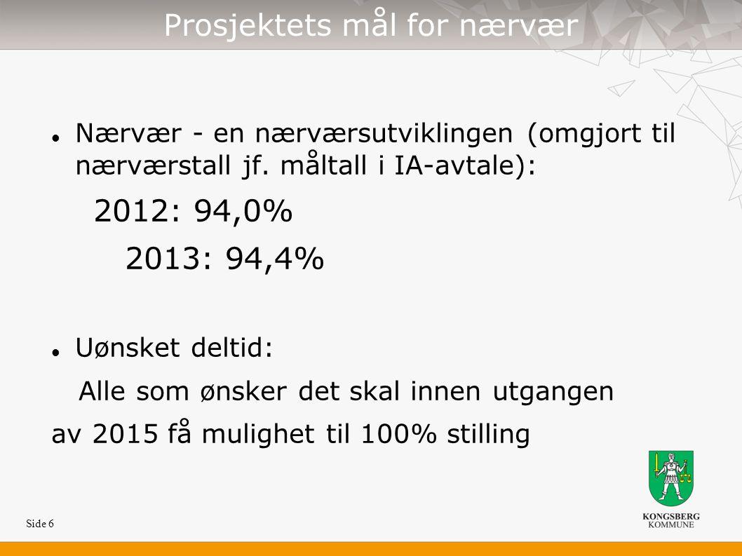 Side 6 Prosjektets mål for nærvær Nærvær - en nærværsutviklingen (omgjort til nærværstall jf.