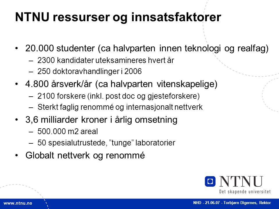 NHD - 21.06.07 - Torbjørn Digernes, Rektor NTNU ressurser og innsatsfaktorer 20.000 studenter (ca halvparten innen teknologi og realfag) –2300 kandida