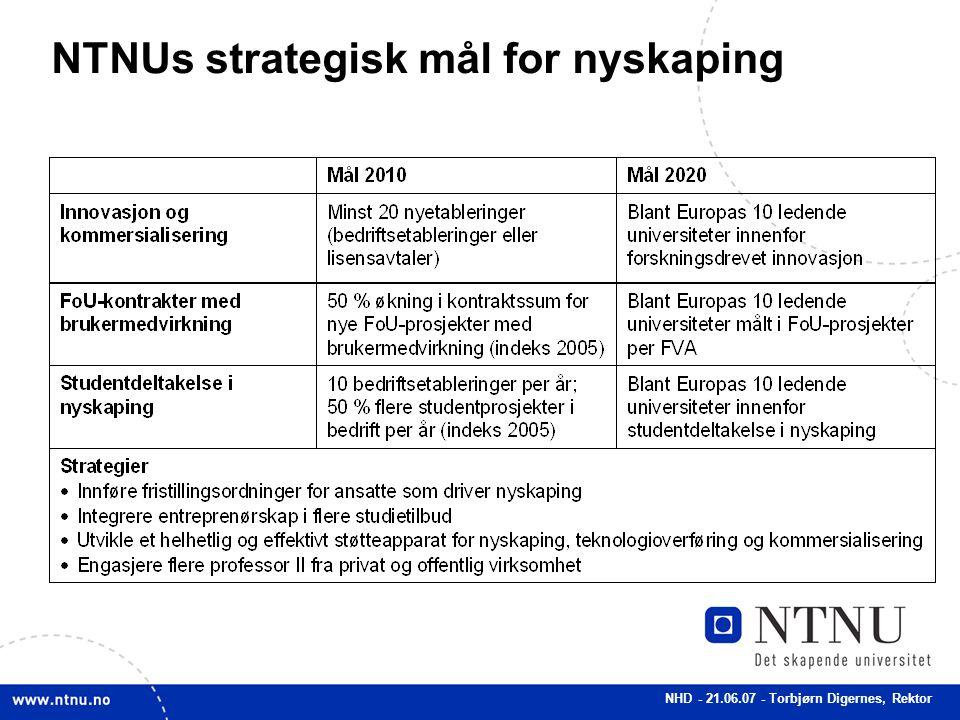 NHD - 21.06.07 - Torbjørn Digernes, Rektor NTNUs strategisk mål for nyskaping