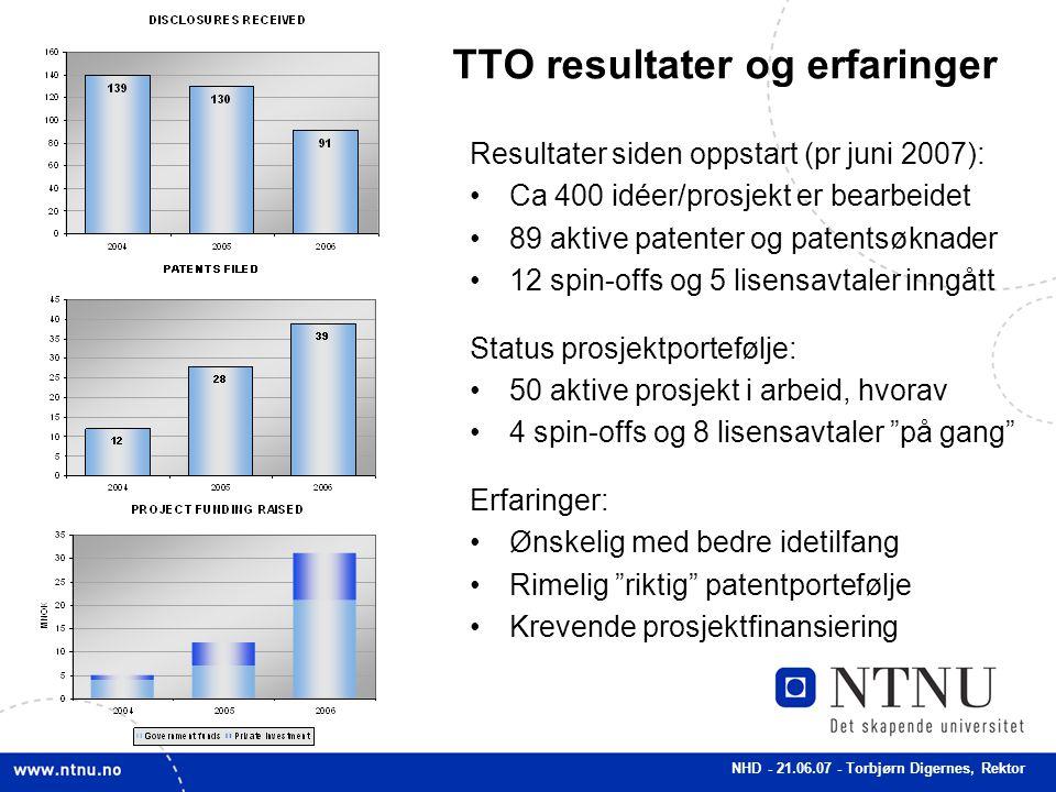 NHD - 21.06.07 - Torbjørn Digernes, Rektor TTO resultater og erfaringer Resultater siden oppstart (pr juni 2007): Ca 400 idéer/prosjekt er bearbeidet