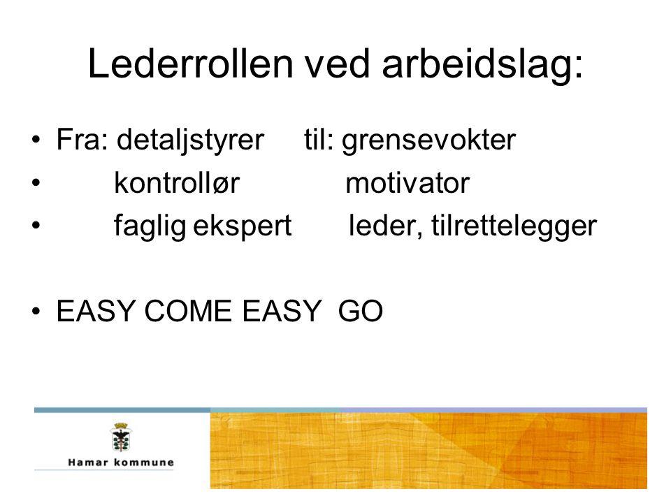 Lederrollen ved arbeidslag: Fra: detaljstyrer til: grensevokter kontrollør motivator faglig ekspert leder, tilrettelegger EASY COME EASY GO