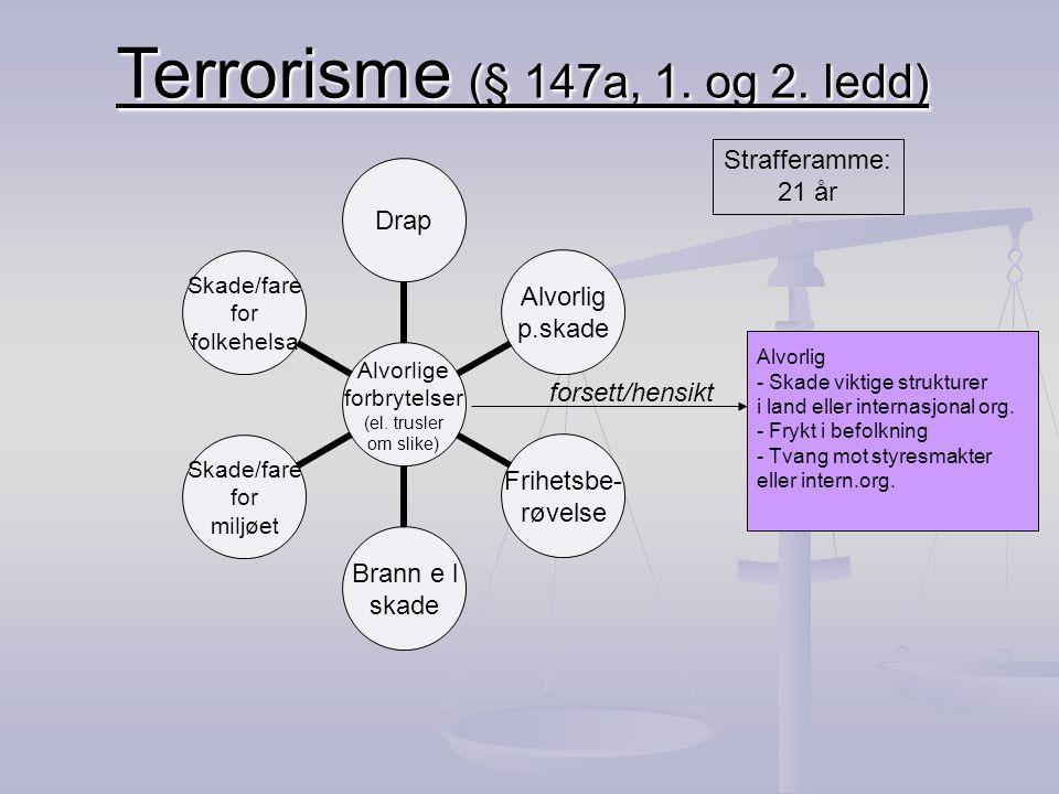 Terrorisme og frihetskamp Rettsstridsreservasjon og folkerettsreservasjon, jf.