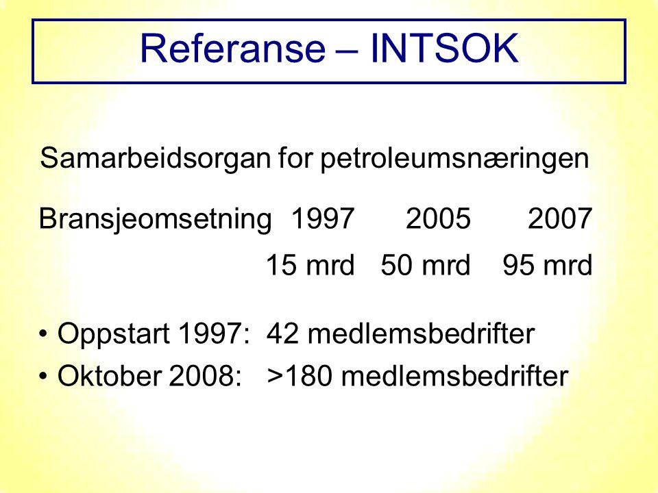 Samarbeidsorgan for petroleumsnæringen Referanse – INTSOK Bransjeomsetning199720052007 15 mrd50 mrd95 mrd Oppstart 1997:42 medlemsbedrifter Oktober 2008:>180 medlemsbedrifter