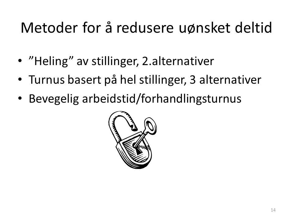 """Metoder for å redusere uønsket deltid """"Heling"""" av stillinger, 2.alternativer Turnus basert på hel stillinger, 3 alternativer Bevegelig arbeidstid/forh"""