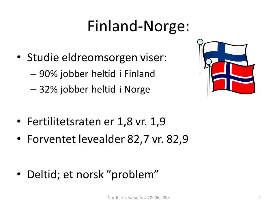 Finland-Norge: Studie eldreomsorgen viser: – 90% jobber heltid i Finland – 32% jobber heltid i Norge Fertilitetsraten er 1,8 vr. 1,9 Forventet leveald