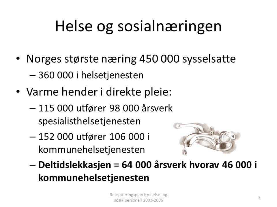 Helse og sosialnæringen Norges største næring 450 000 sysselsatte – 360 000 i helsetjenesten Varme hender i direkte pleie: – 115 000 utfører 98 000 år
