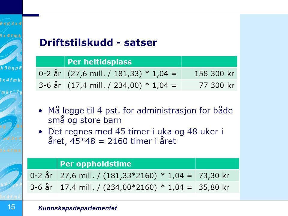 15 Kunnskapsdepartementet Driftstilskudd - satser Må legge til 4 pst.