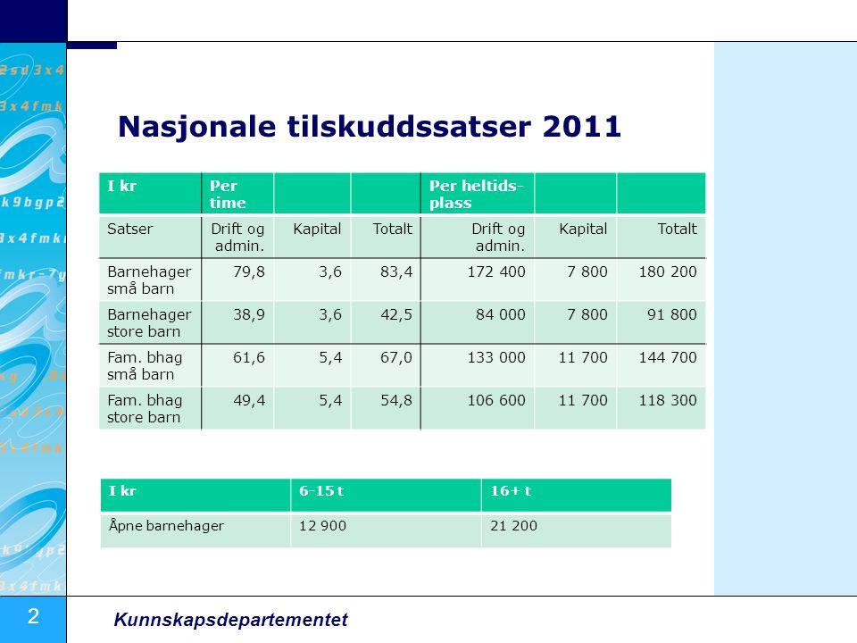 2 Kunnskapsdepartementet Nasjonale tilskuddssatser 2011 I krPer time Per heltids- plass SatserDrift og admin.
