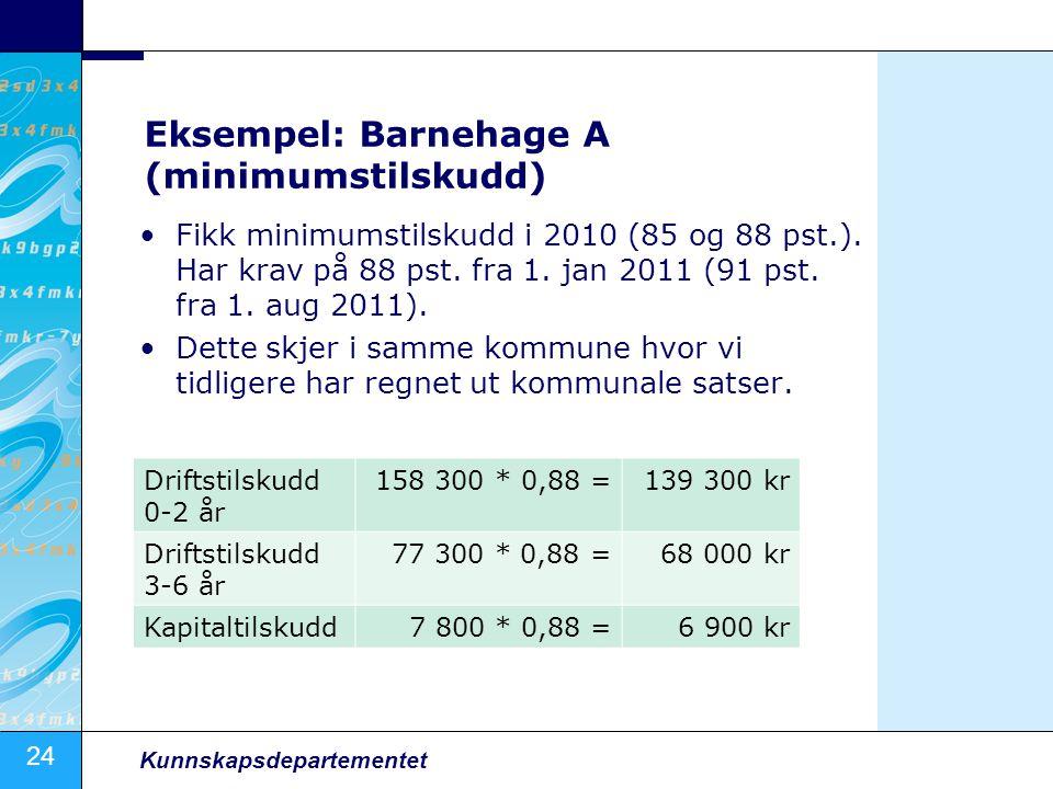 24 Kunnskapsdepartementet Eksempel: Barnehage A (minimumstilskudd) Fikk minimumstilskudd i 2010 (85 og 88 pst.).