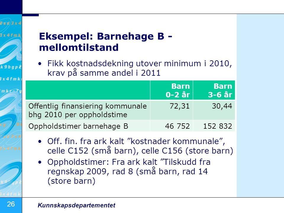 26 Kunnskapsdepartementet Eksempel: Barnehage B - mellomtilstand Fikk kostnadsdekning utover minimum i 2010, krav på samme andel i 2011 Off.