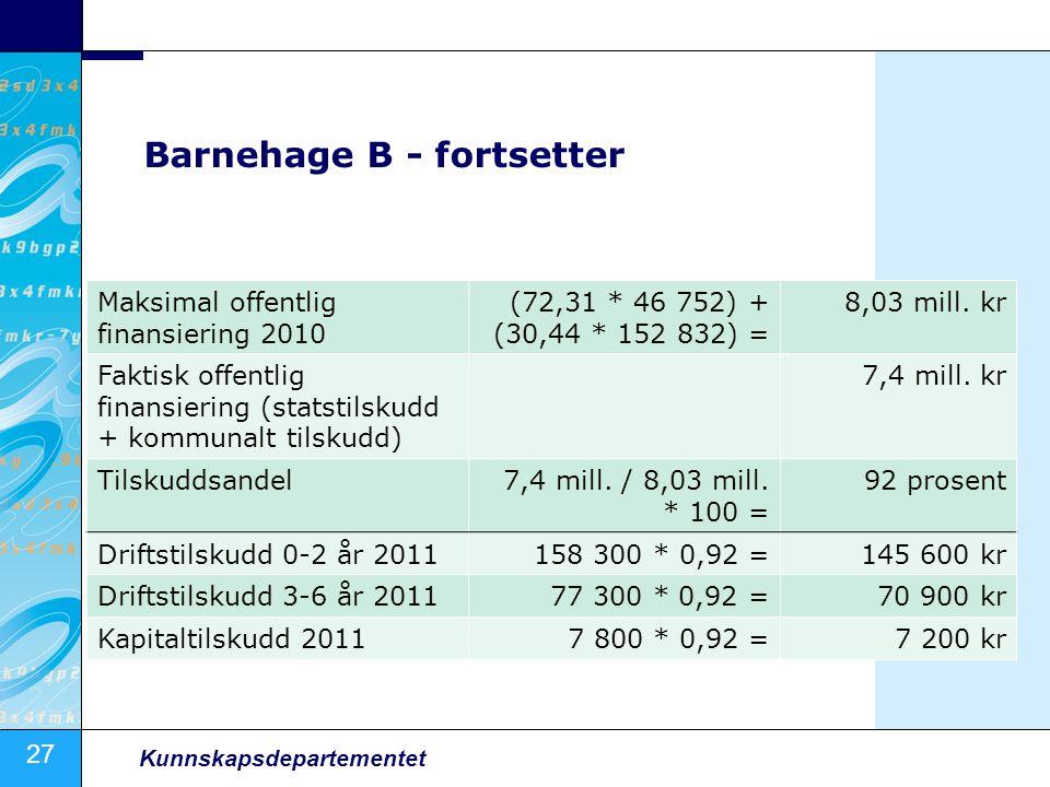 27 Kunnskapsdepartementet Barnehage B - fortsetter Maksimal offentlig finansiering 2010 (72,31 * 46 752) + (30,44 * 152 832) = 8,03 mill.