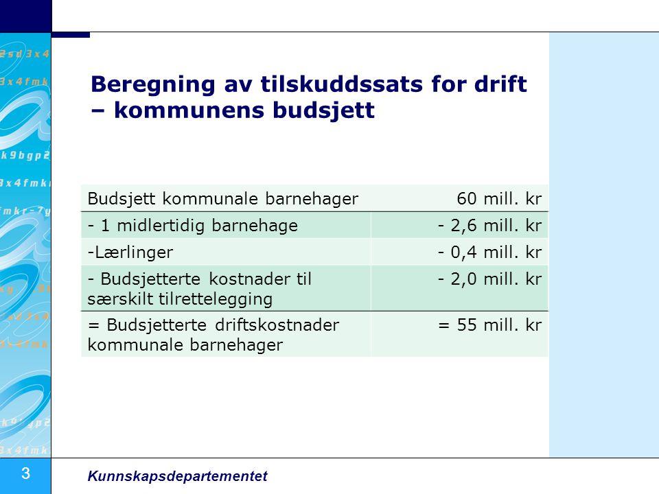 3 Kunnskapsdepartementet Beregning av tilskuddssats for drift – kommunens budsjett Budsjett kommunale barnehager60 mill.