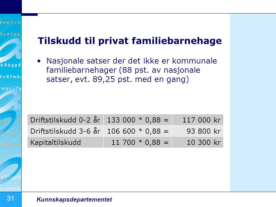 31 Kunnskapsdepartementet Tilskudd til privat familiebarnehage Nasjonale satser der det ikke er kommunale familiebarnehager (88 pst.