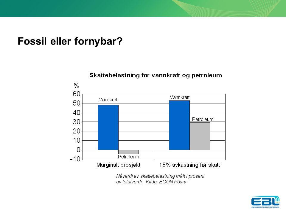 Fossil eller fornybar? Nåverdi av skattebelastning målt i prosent av totalverdi. Kilde: ECON Pöyry