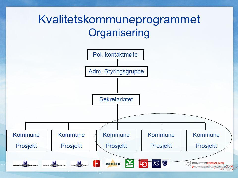 Kvalitetskommuneprogrammet Organisering Adm. Styringsgruppe Sekretariatet Kommune Prosjekt Kommune Prosjekt Kommune Prosjekt Kommune Prosjekt Kommune