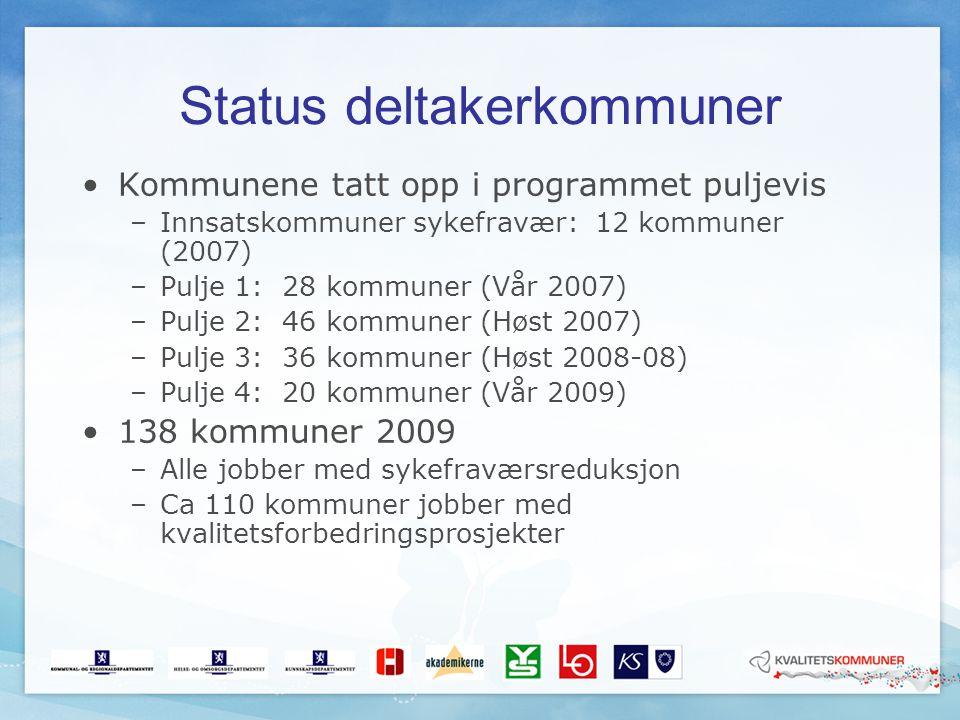 Status deltakerkommuner Kommunene tatt opp i programmet puljevis –Innsatskommuner sykefravær: 12 kommuner (2007) –Pulje 1: 28 kommuner (Vår 2007) –Pul