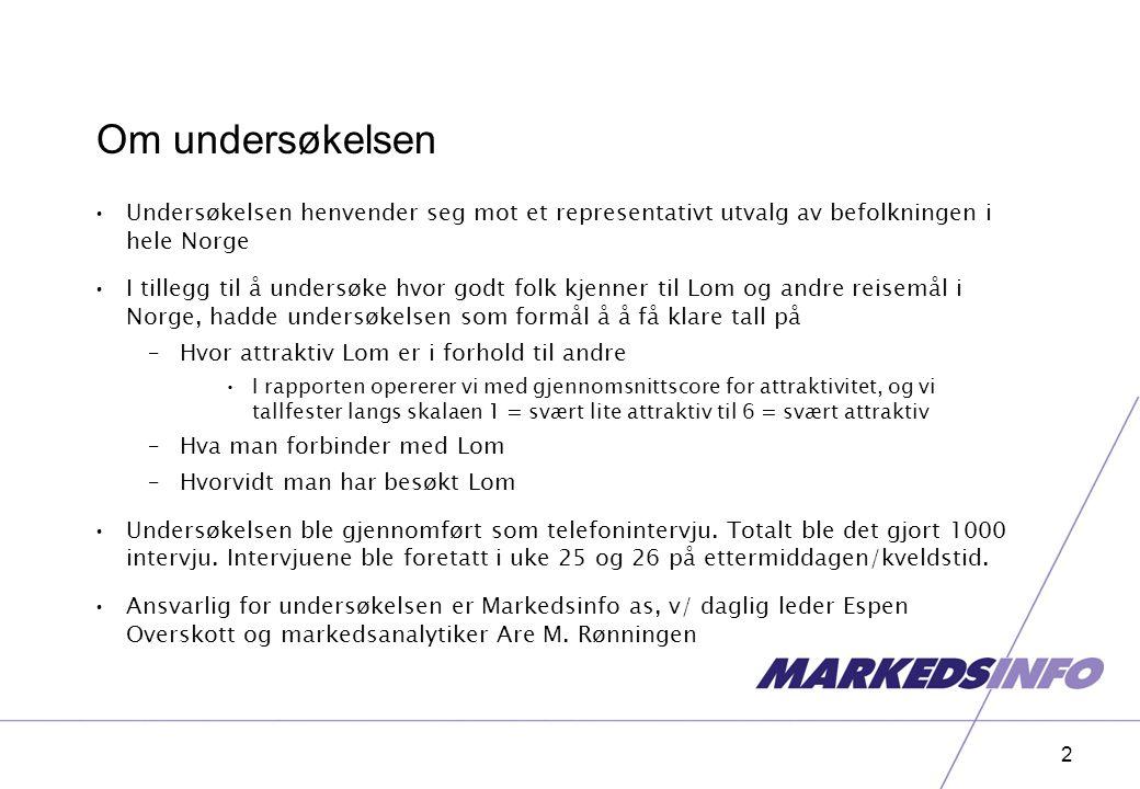 2 Om undersøkelsen Undersøkelsen henvender seg mot et representativt utvalg av befolkningen i hele Norge I tillegg til å undersøke hvor godt folk kjenner til Lom og andre reisemål i Norge, hadde undersøkelsen som formål å å få klare tall på –Hvor attraktiv Lom er i forhold til andre I rapporten opererer vi med gjennomsnittscore for attraktivitet, og vi tallfester langs skalaen 1 = svært lite attraktiv til 6 = svært attraktiv –Hva man forbinder med Lom –Hvorvidt man har besøkt Lom Undersøkelsen ble gjennomført som telefonintervju.